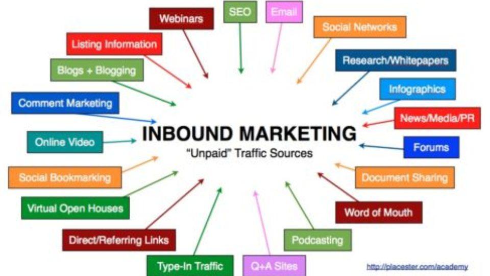 Inbound_Marketing_for_Real_Estate1