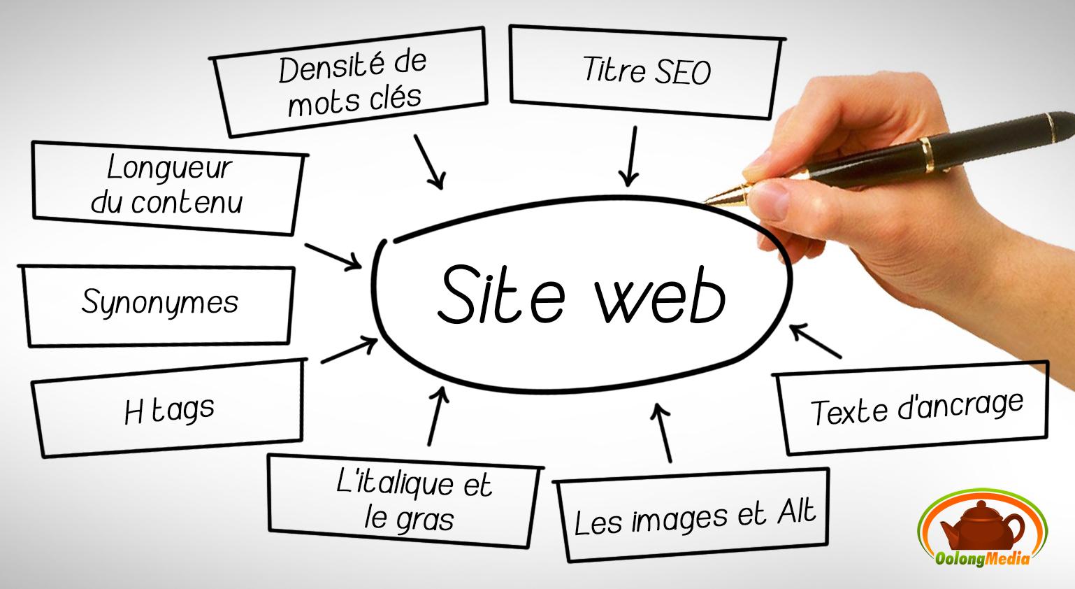 Soumettre le moteur de recherche adulte du site